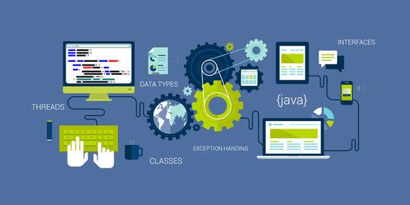 Intermediate & Advanced Java Programming - Product Image