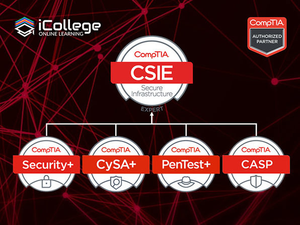 The CompTIA Security Infrastructure Expert Bundle