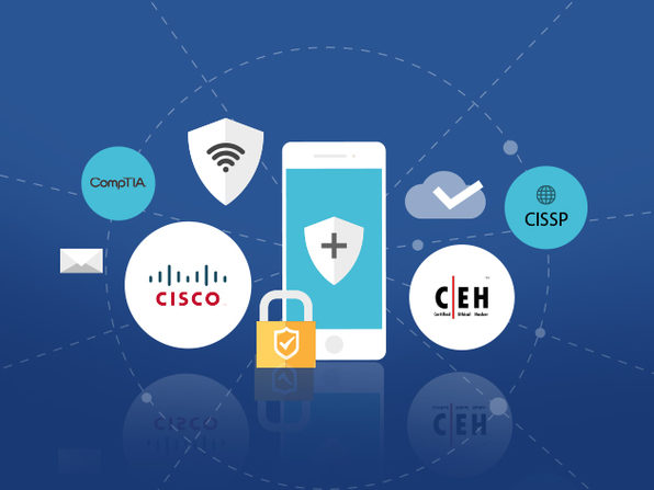 The Super-Sized Network Security Mastery Bundle