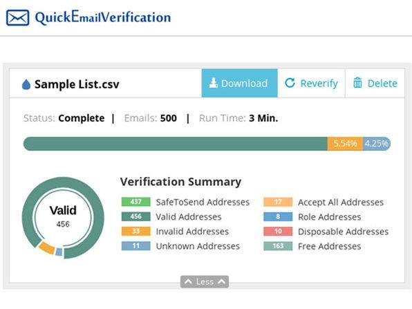 QuickEmailVerification (50,000 Credits)